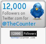 Twitter buton counter