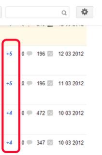 Blog kayıtlarında g+ puanlama görünümü